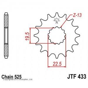JTF 433.14 Звезда