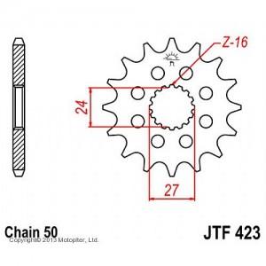 JTF 423.18 Звезда